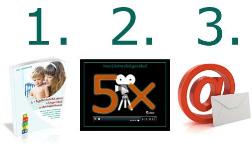 Mit kapsz, ha feliratkozol az ingyenes videotanfolyamra?